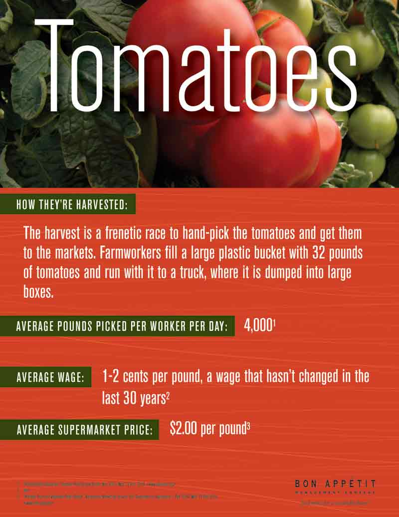 FWAW-Tomatoes_800px